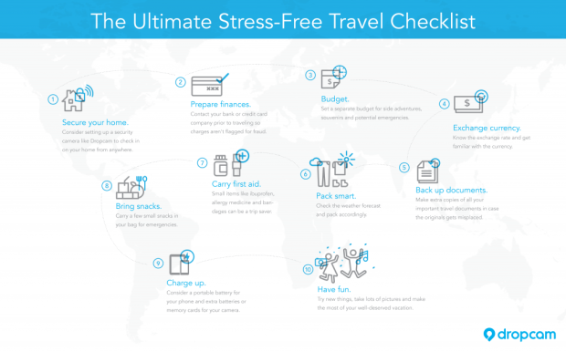 DC_Travel_Checklist